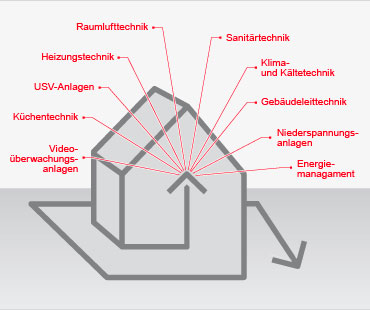 unternehmen freiburg im breisgau bei gelbe seiten. Black Bedroom Furniture Sets. Home Design Ideas