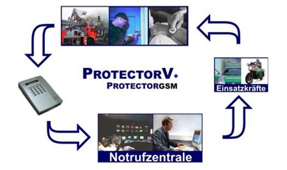Bild 5 AA Absicherungs- und Aufsperrdienst GmbH in Hannover