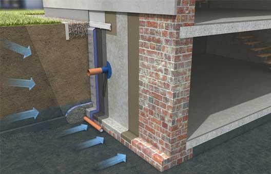 Beißner Bautenschutz
